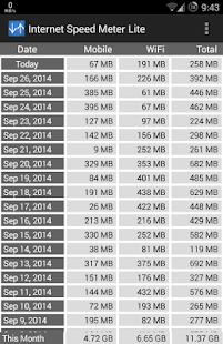 Internet Speed Meter Lite Screenshot