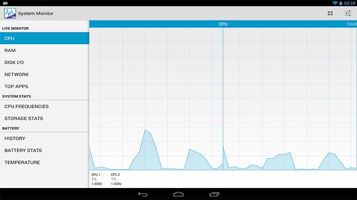 best system monitoring widget for android